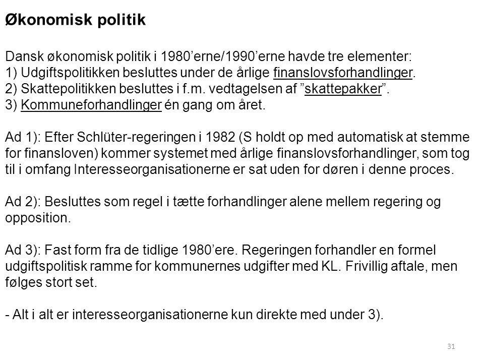 Økonomisk politik Dansk økonomisk politik i 1980'erne/1990'erne havde tre elementer: