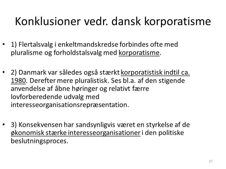 Konklusioner vedr. dansk korporatisme