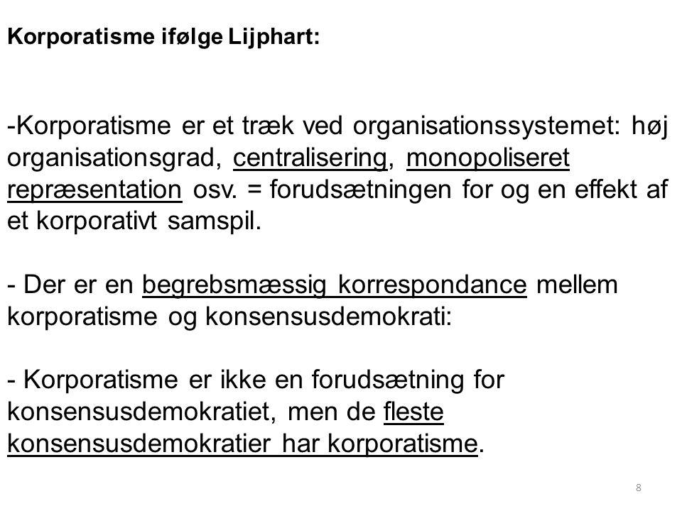Korporatisme ifølge Lijphart: