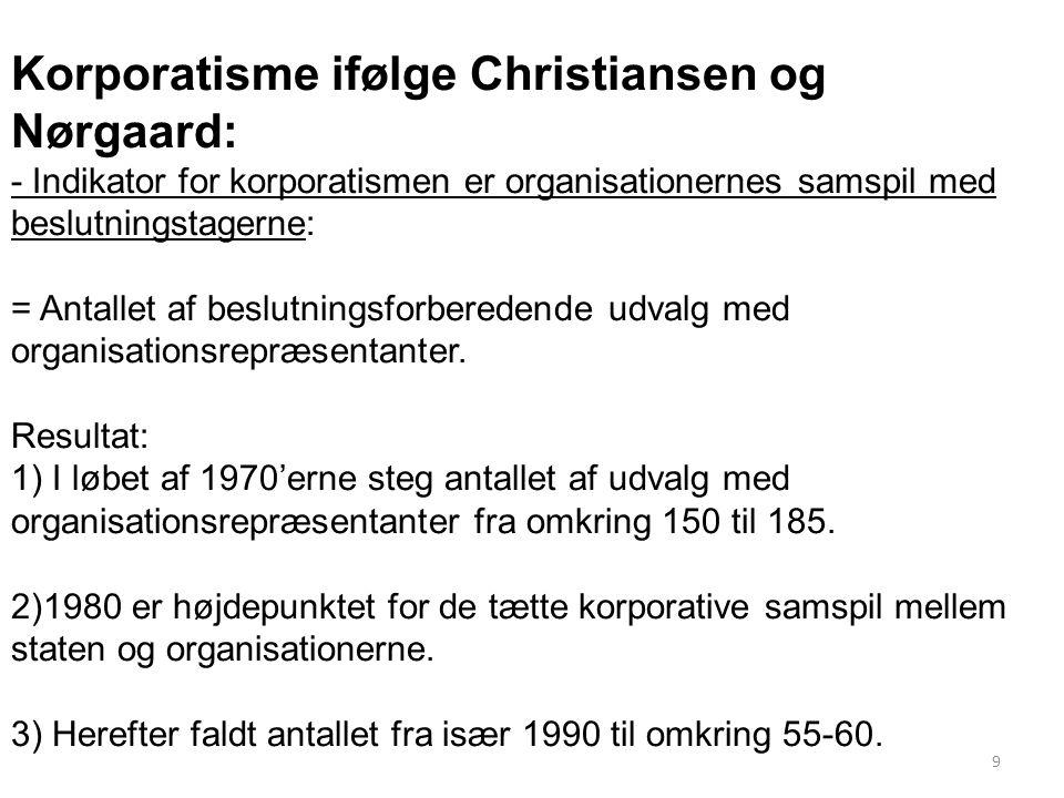 Korporatisme ifølge Christiansen og Nørgaard: