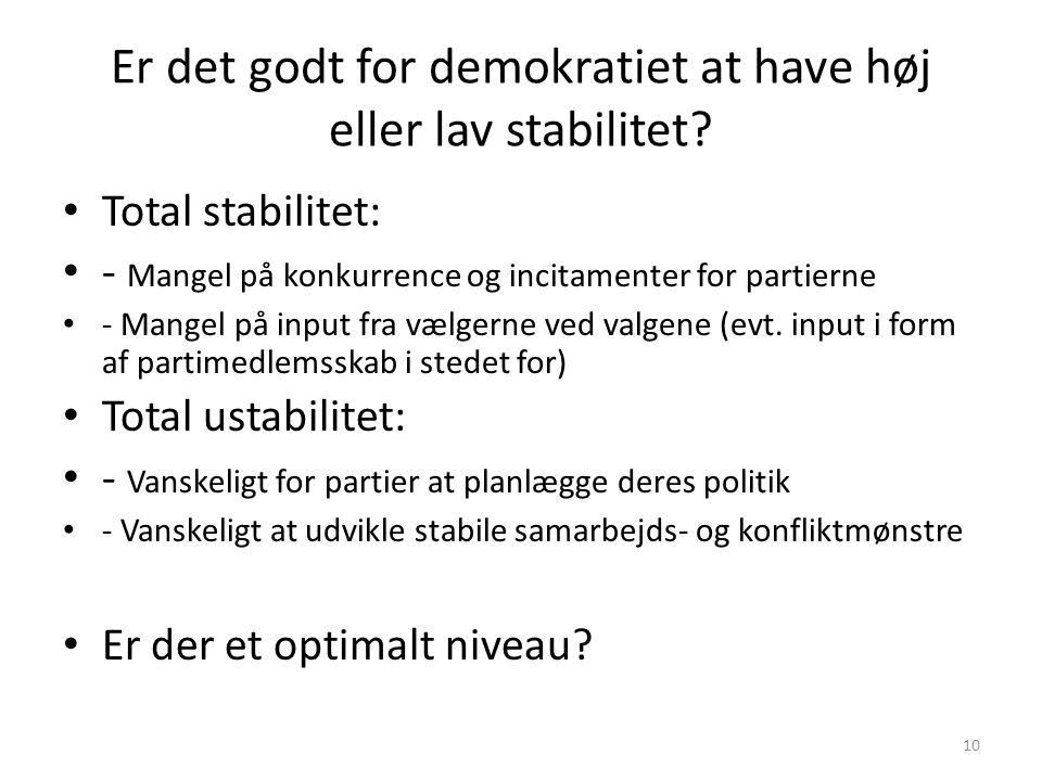 Er det godt for demokratiet at have høj eller lav stabilitet