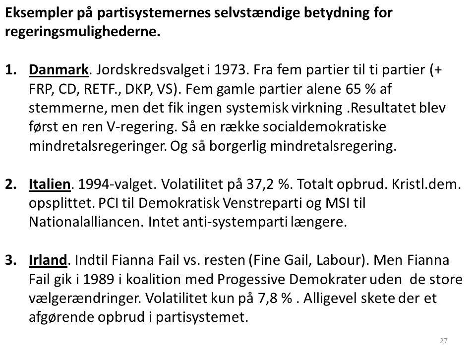 Eksempler på partisystemernes selvstændige betydning for regeringsmulighederne.