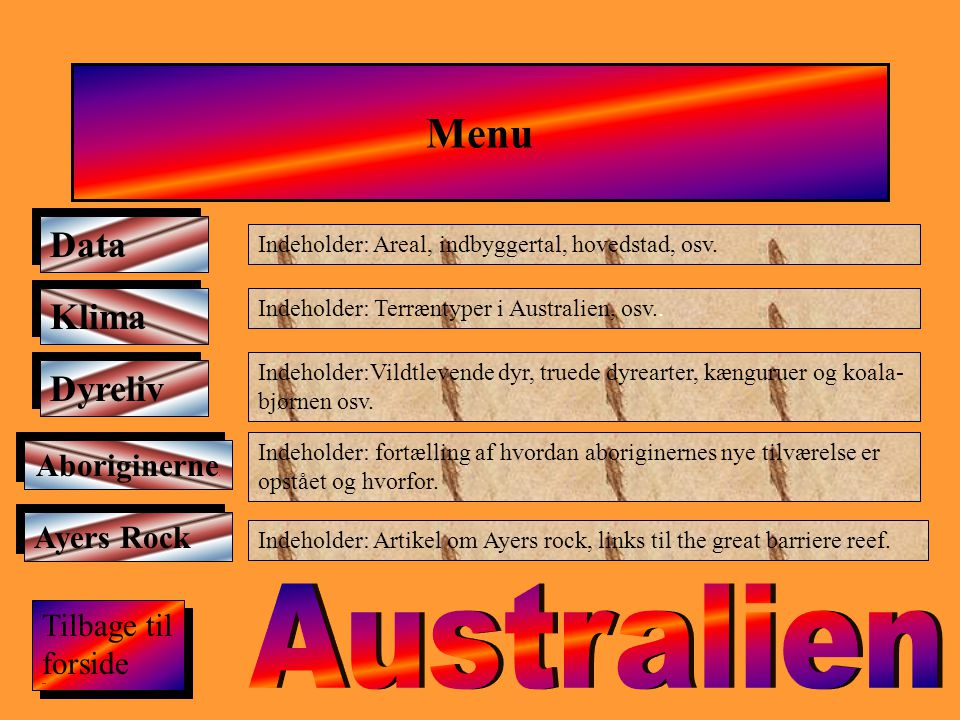Australien Menu Data Klima Dyreliv Aboriginernea Ayers Rock