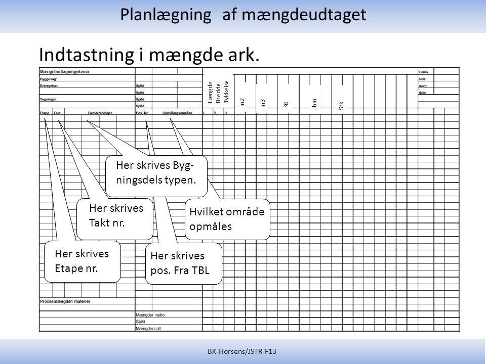 Planlægning af mængdeudtaget