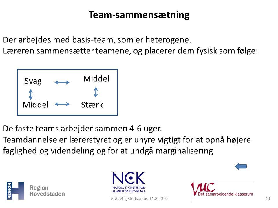 Team-sammensætning Der arbejdes med basis-team, som er heterogene.