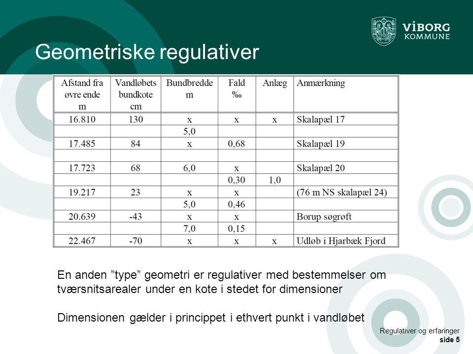 Geometriske regulativer