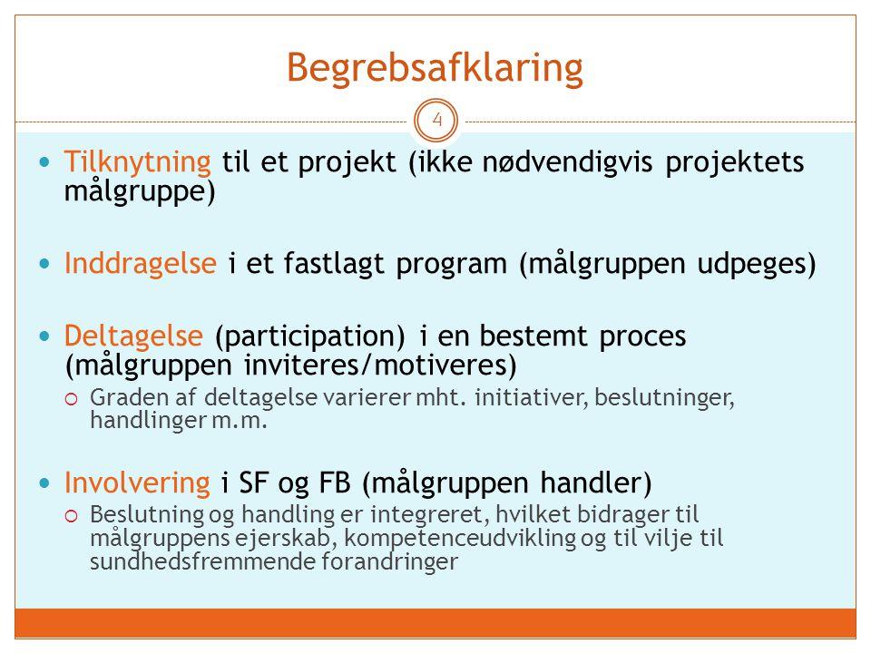 Begrebsafklaring Tilknytning til et projekt (ikke nødvendigvis projektets målgruppe) Inddragelse i et fastlagt program (målgruppen udpeges)