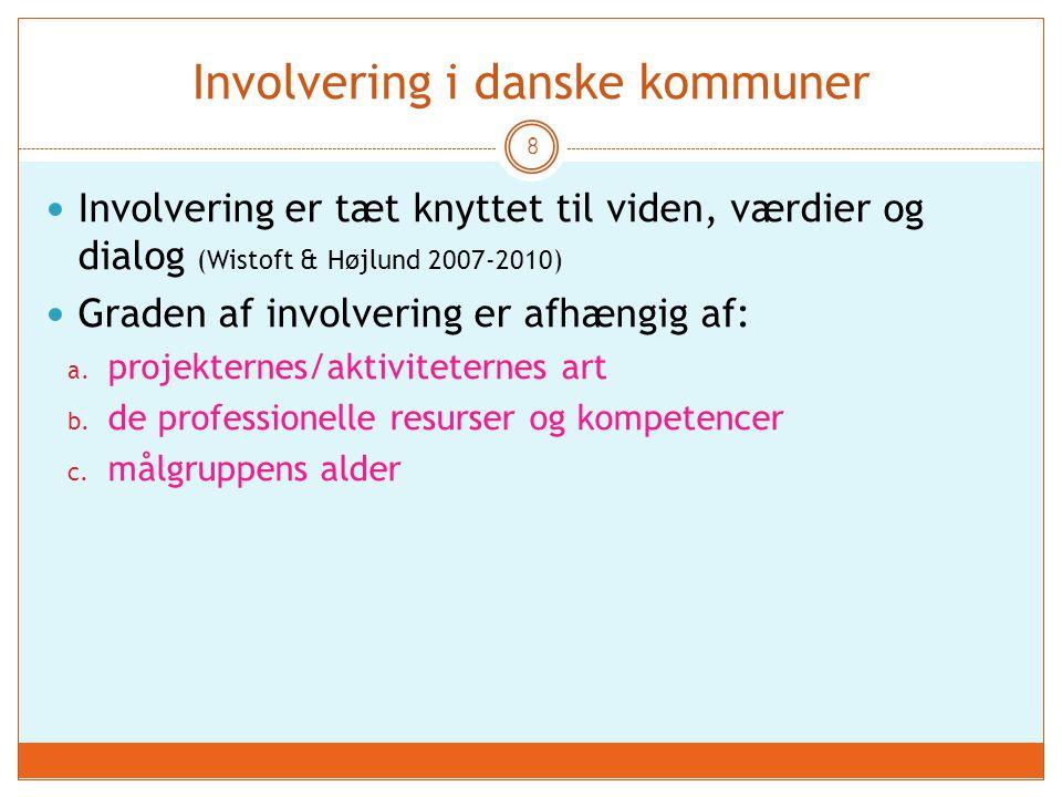 Involvering i danske kommuner