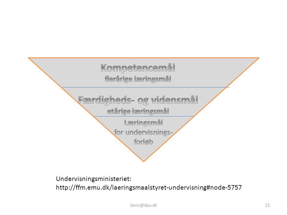 Læringsmål for undervisnings- forløb Undervisningsministeriet: