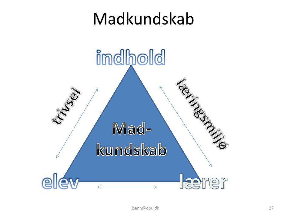 indhold elev lærer Madkundskab Mad- kundskab trivsel læringsmiljø