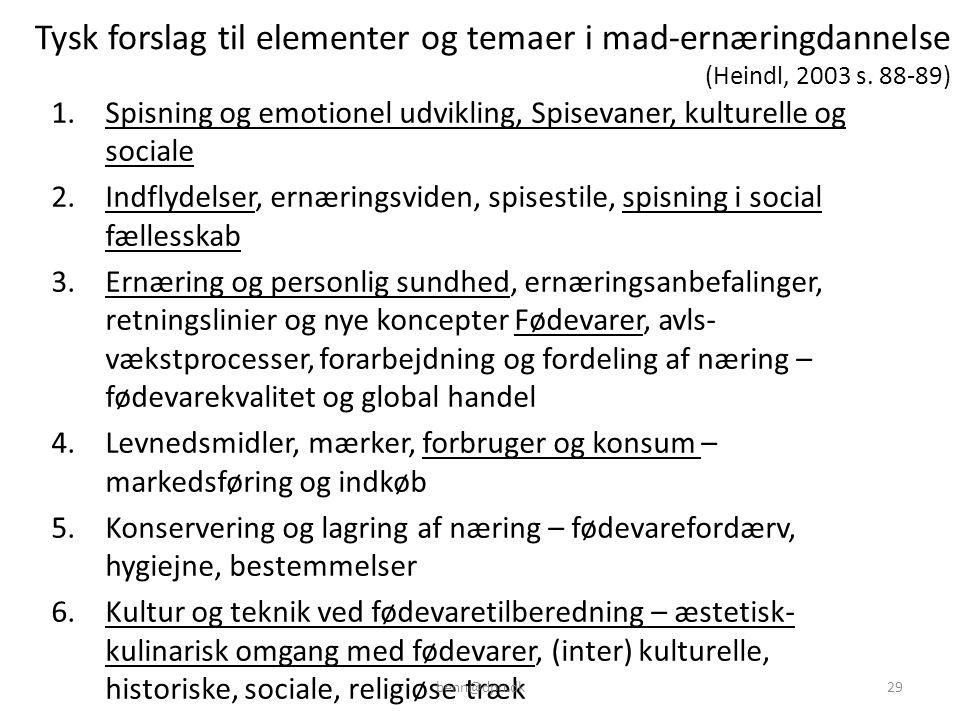 Tysk forslag til elementer og temaer i mad-ernæringdannelse (Heindl, 2003 s. 88-89)