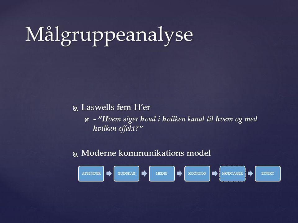 Målgruppeanalyse Laswells fem H'er Moderne kommunikations model