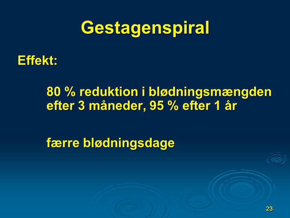 Gestagenspiral Effekt: