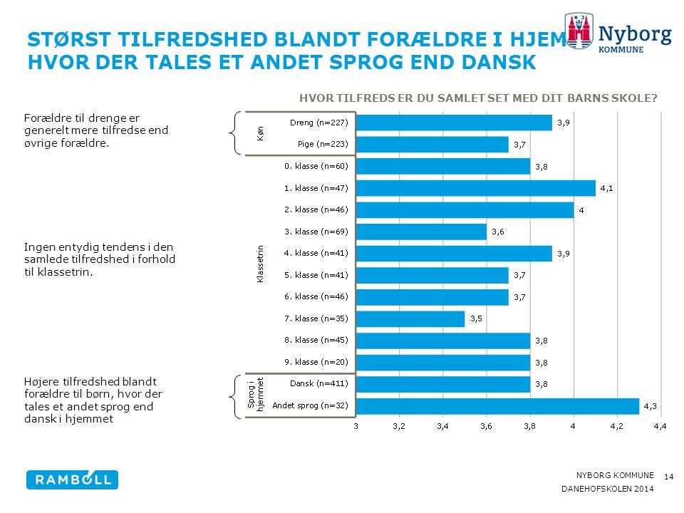Størst tilfredshed blandt forældre i hjem hvor der tales et andet sprog end dansk