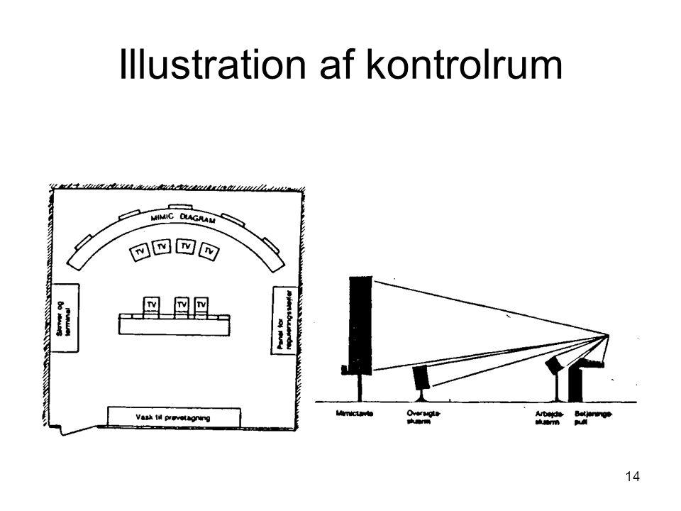 Illustration af kontrolrum