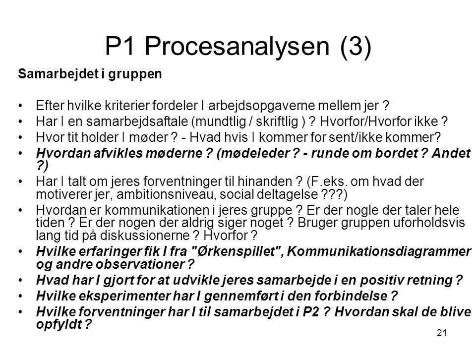 P1 Procesanalysen (3) Samarbejdet i gruppen