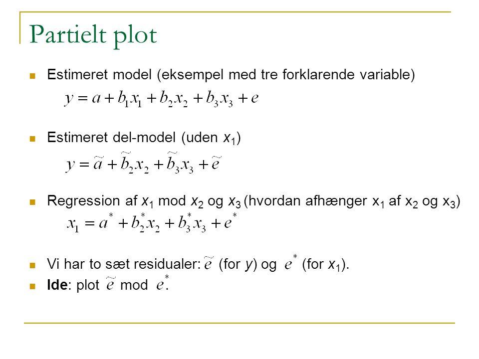 Partielt plot Estimeret model (eksempel med tre forklarende variable)