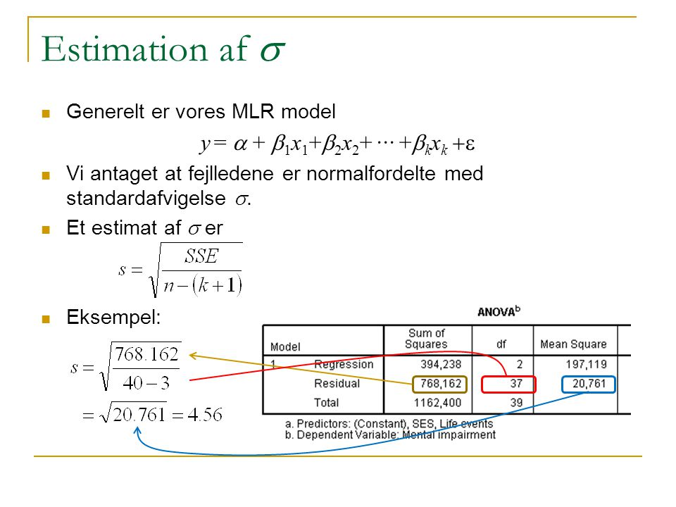 y = a + b1x1+b2x2+ ··· +bkxk +e
