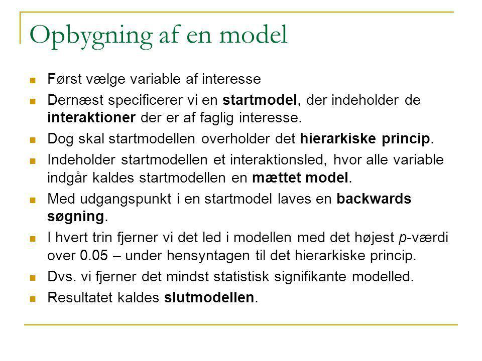 Opbygning af en model Først vælge variable af interesse
