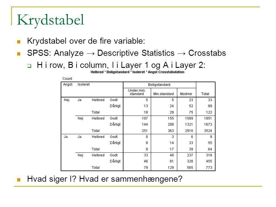 Krydstabel Krydstabel over de fire variable: