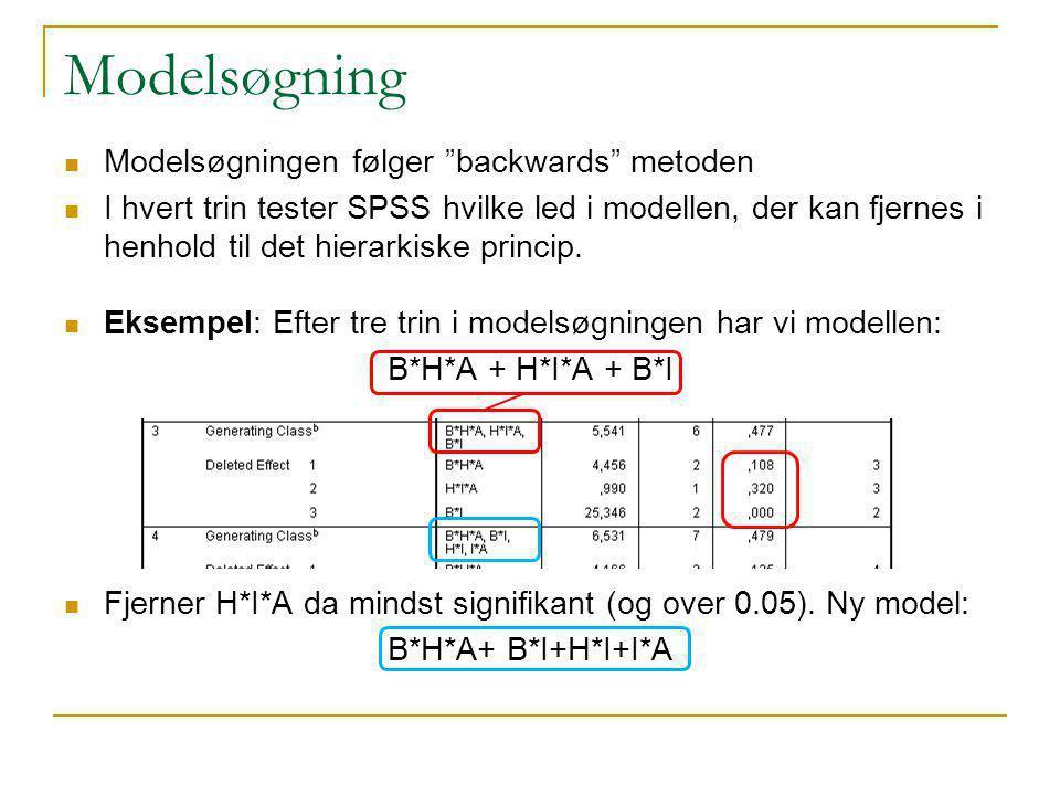 Modelsøgning Modelsøgningen følger backwards metoden