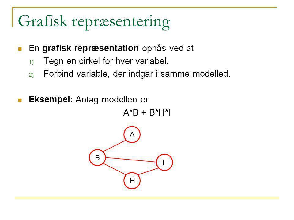 Grafisk repræsentering