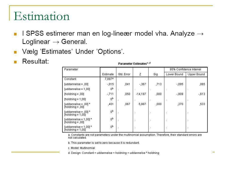 Estimation I SPSS estimerer man en log-lineær model vha. Analyze → Loglinear → General. Vælg 'Estimates' Under 'Options'.