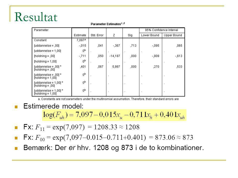 Resultat Estimerede model: Fx: F11 = exp(7,097) = 1208.33 ≈ 1208