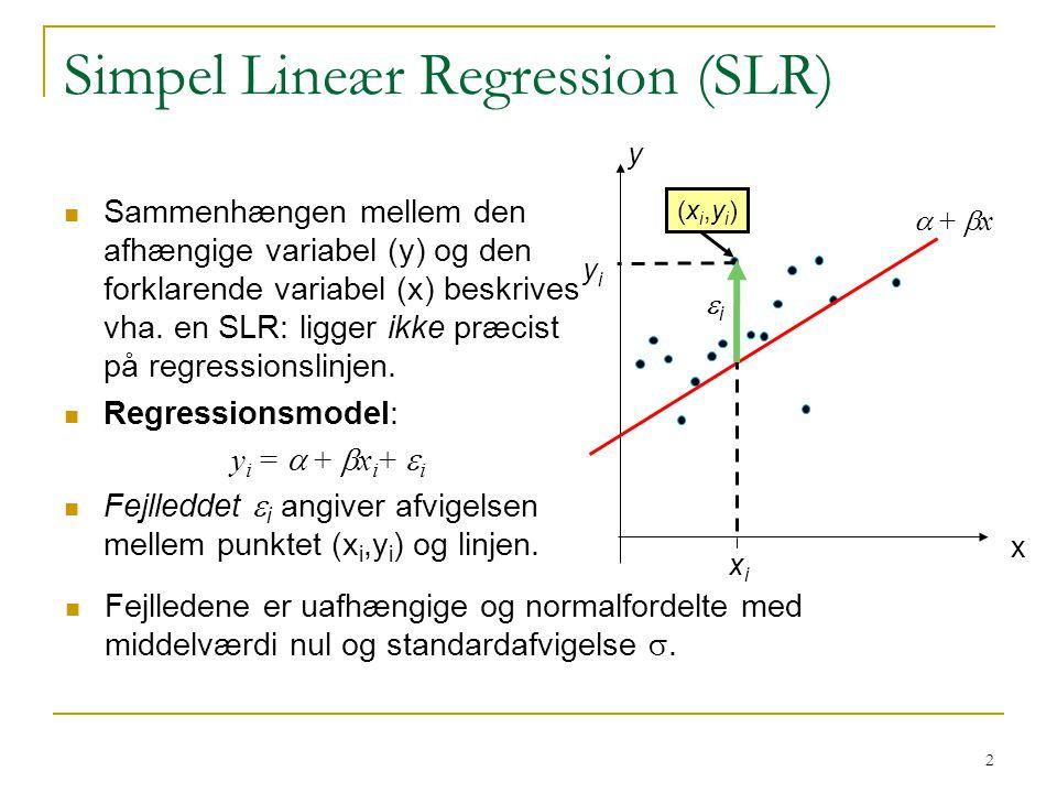 Simpel Lineær Regression (SLR)