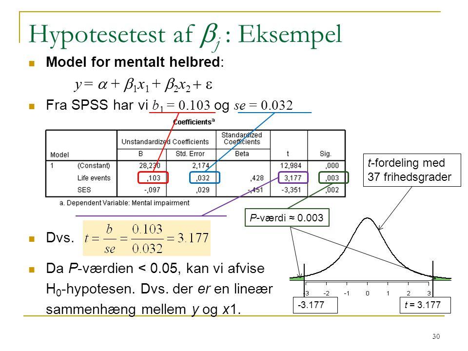 Hypotesetest af bj : Eksempel