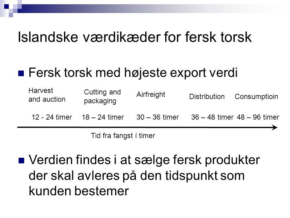Islandske værdikæder for fersk torsk