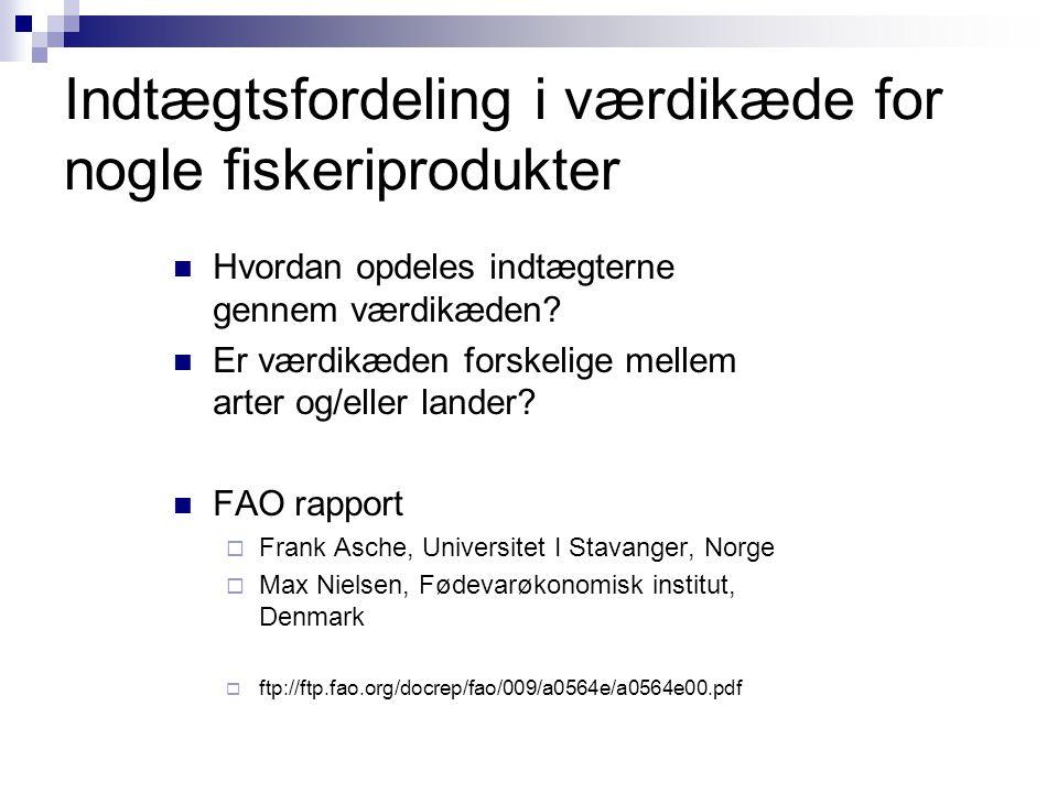 Indtægtsfordeling i værdikæde for nogle fiskeriprodukter