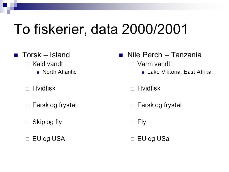 To fiskerier, data 2000/2001 Torsk – Island Nile Perch – Tanzania