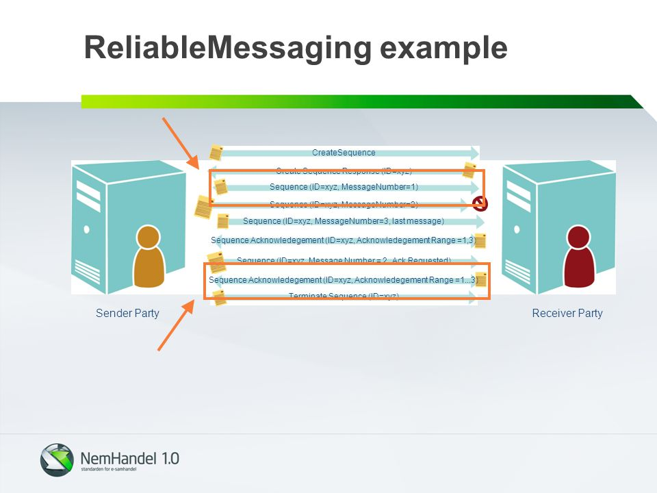 ReliableMessaging example