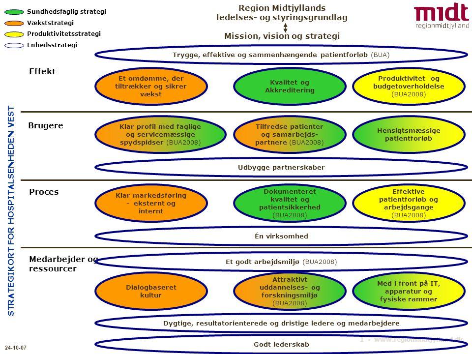 ledelses- og styringsgrundlag