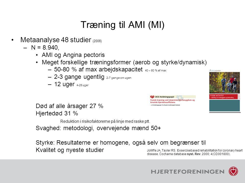 Træning til AMI (MI) Metaanalyse 48 studier (2008) N = 8.940,