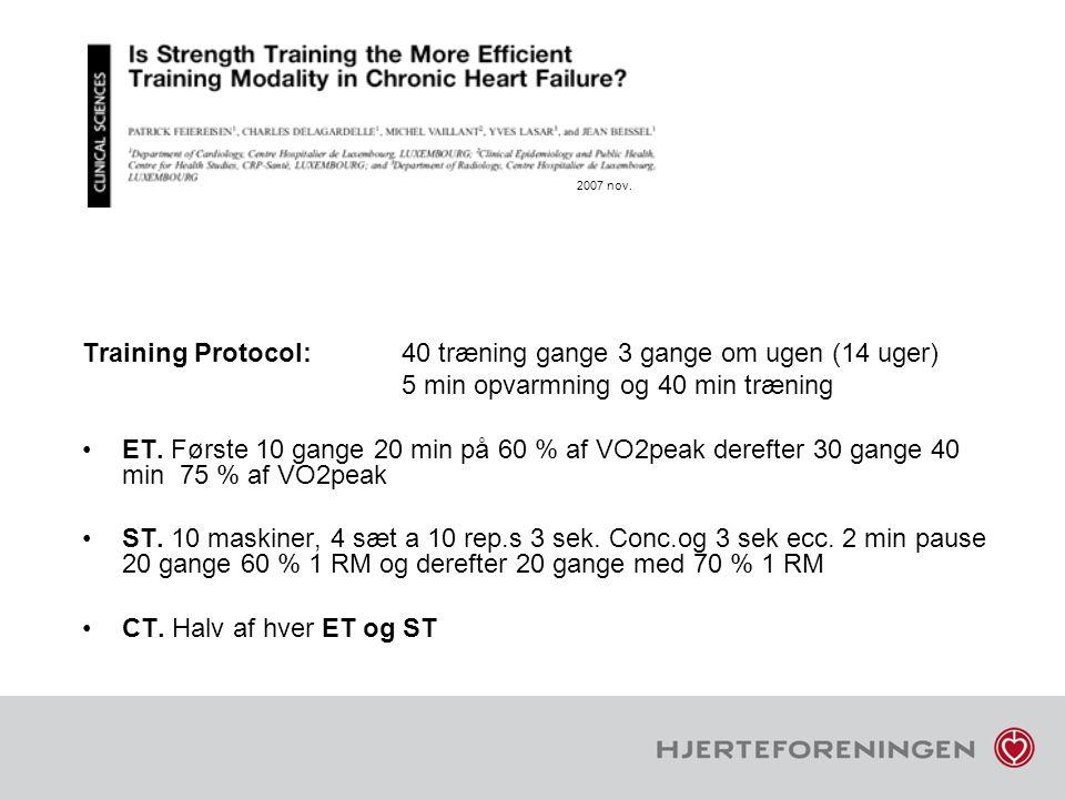 Training Protocol: 40 træning gange 3 gange om ugen (14 uger)