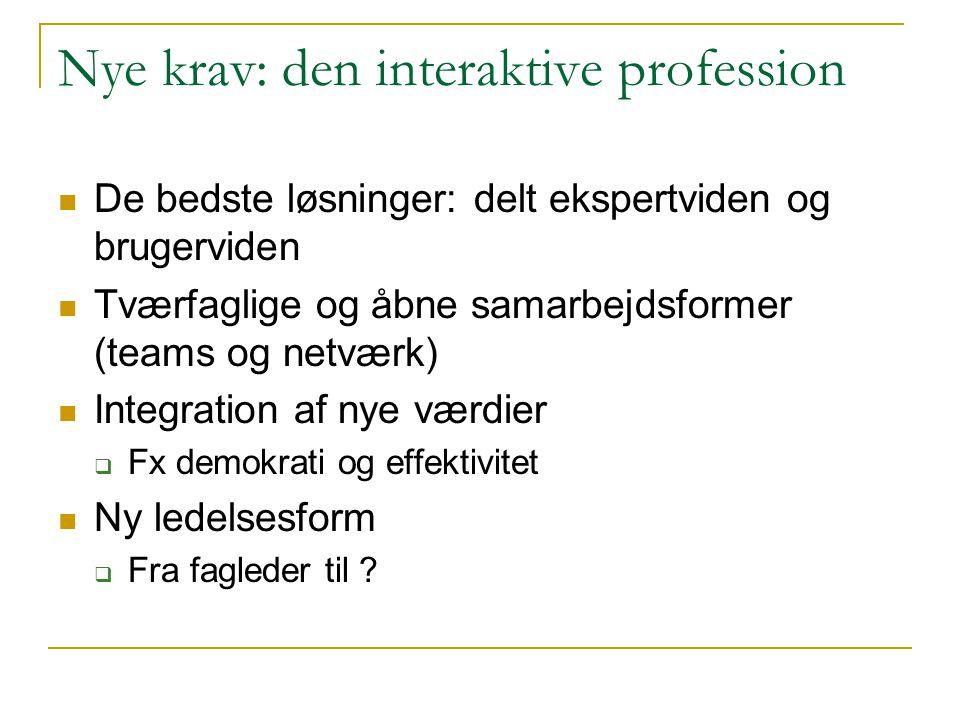 Nye krav: den interaktive profession