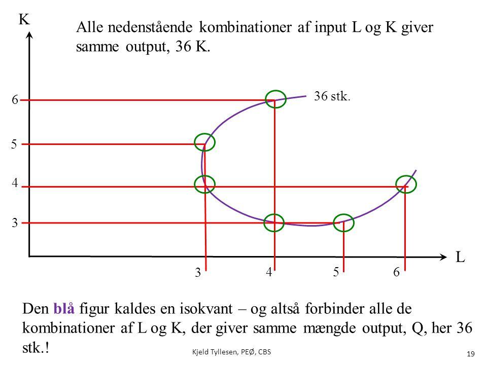 K Alle nedenstående kombinationer af input L og K giver samme output, 36 K. 36 stk. 6. 5. 4. 3.