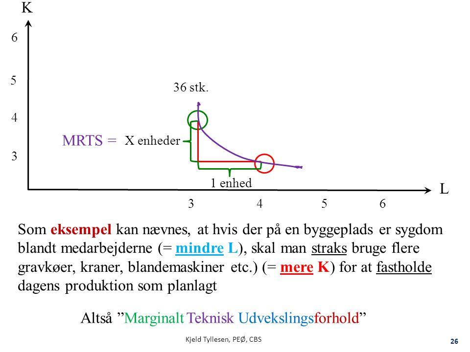 K 6. 5. 36 stk. 4. MRTS = X enheder. 3. 1 enhed. L. 3. 4. 5. 6.