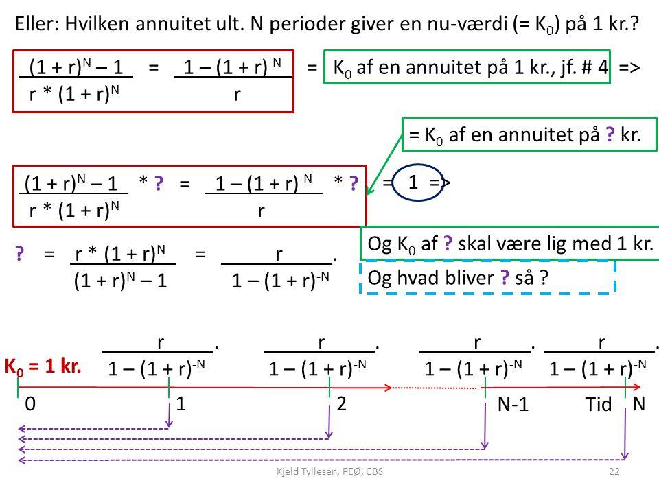 Og K0 af skal være lig med 1 kr. = r * (1 + r)N = r .