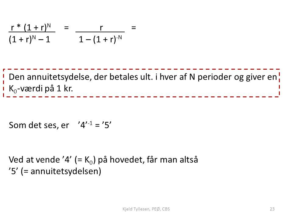 r * (1 + r)N = r = (1 + r)N – 1 1 – (1 + r)-N