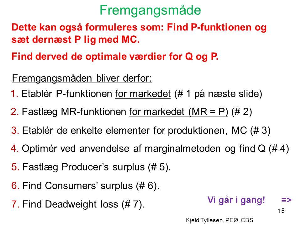 Fremgangsmåde Dette kan også formuleres som: Find P-funktionen og sæt dernæst P lig med MC. Find derved de optimale værdier for Q og P.