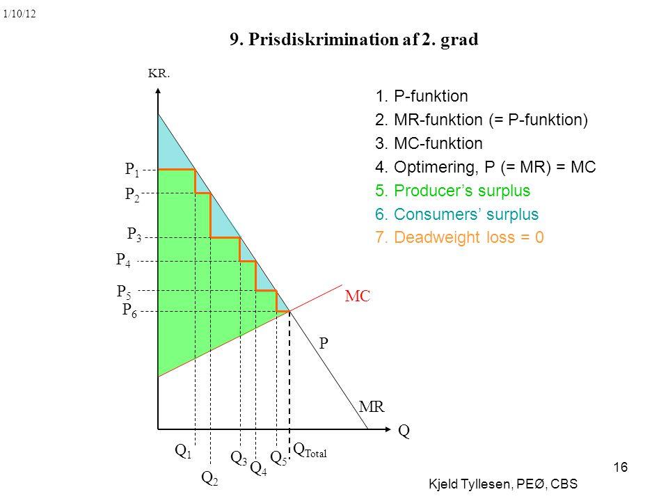9. Prisdiskrimination af 2. grad