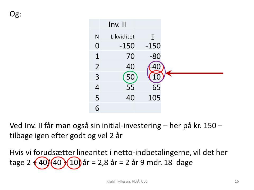 Og: Inv. II. N. Likviditet. ∑ -150. 1. 70. -80. 2. 40. -40. 3. 50. 10. 4. 55. 65. 5.