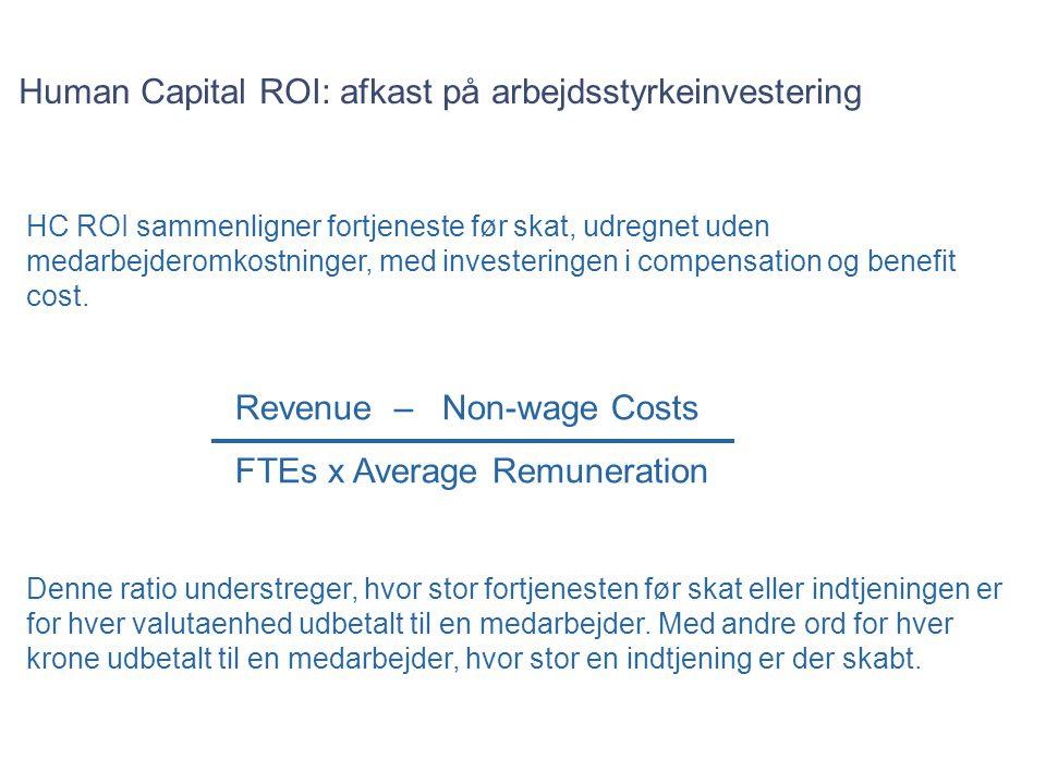 Human Capital ROI: afkast på arbejdsstyrkeinvestering