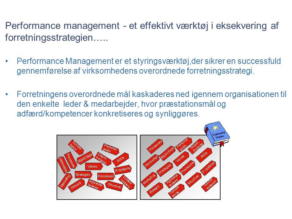 Performance management - et effektivt værktøj i eksekvering af forretningsstrategien…..