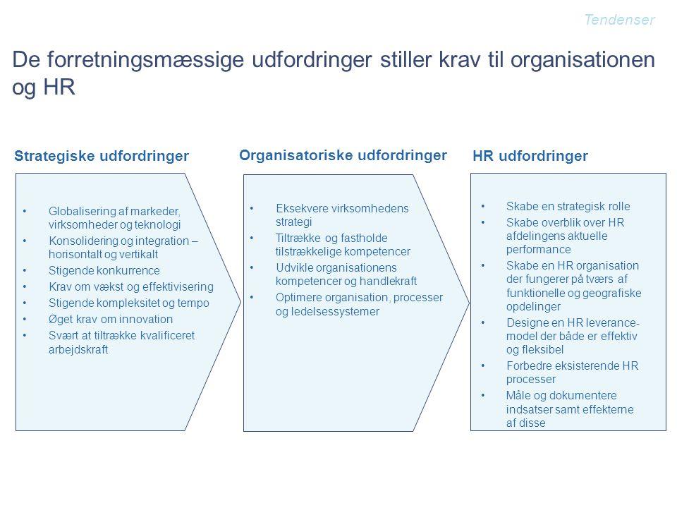 Date Tendenser. De forretningsmæssige udfordringer stiller krav til organisationen og HR. Strategiske udfordringer.
