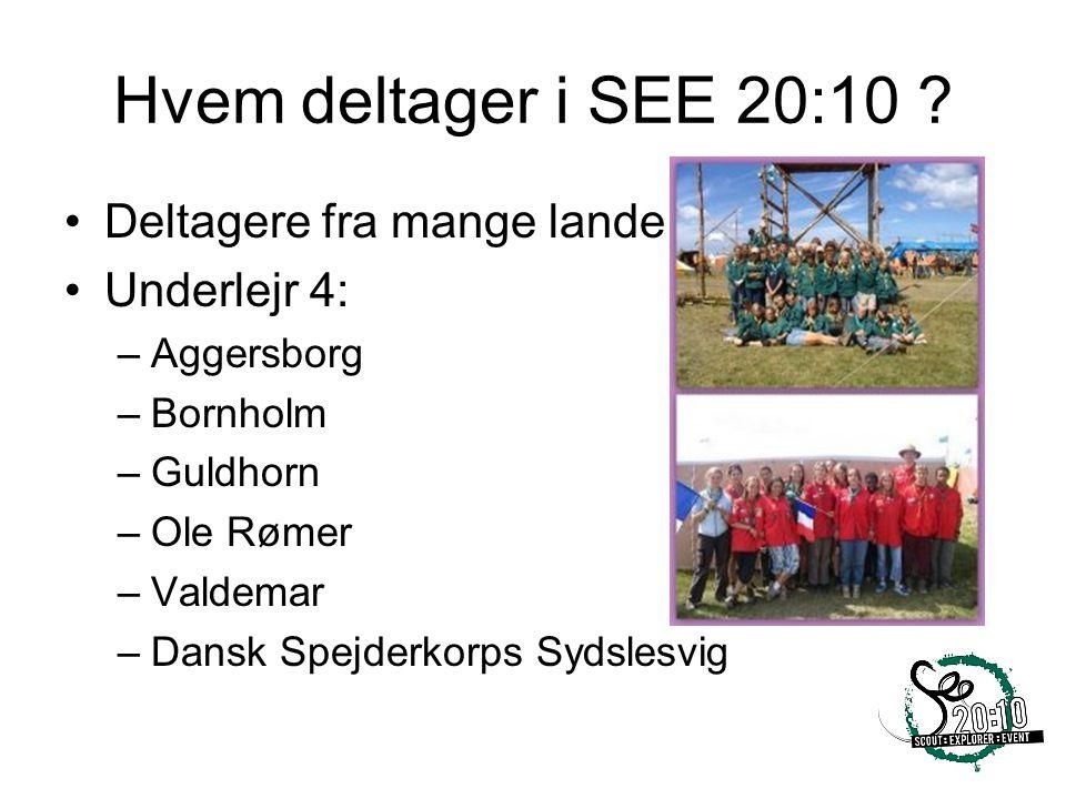 Hvem deltager i SEE 20:10 Deltagere fra mange lande Underlejr 4: