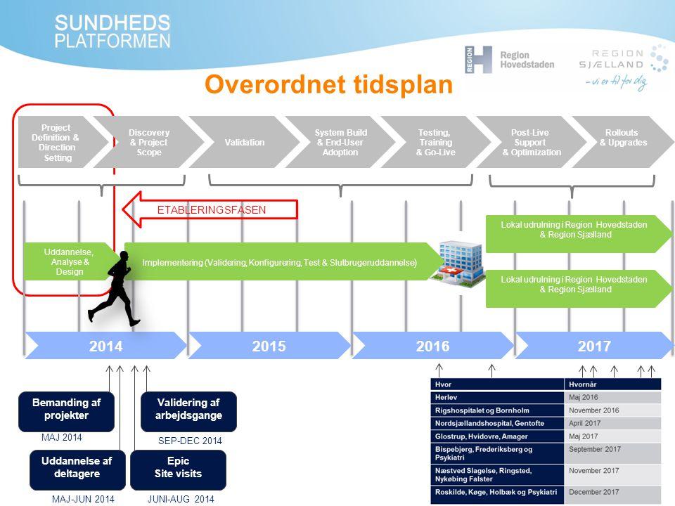 introduktion til sundhedsplatformen